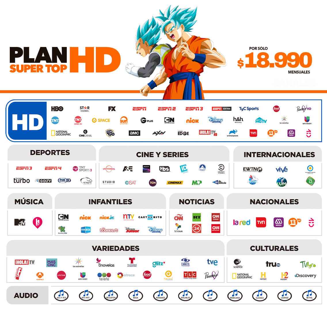 Plan full Tuves HD