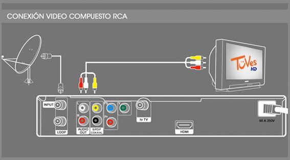 Digital to Analog Audio Converter Toslink RCA Adapter